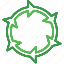 arrows, circle, eco, green, recycle