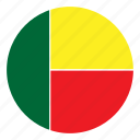 africa, benin, color, country, flag, nation, round icon