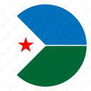africa, color, country, djibouti, flag, nation, round icon