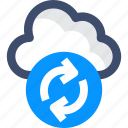 cloud, ecology, recycle, refresh, reprocess, reuse