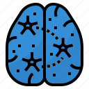 brain, damage, particulate, pollution icon