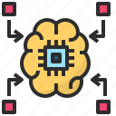 brain, intelligence, memory, microchip, recollection icon