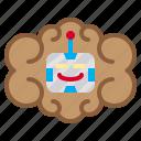 brain, emoji, face, head, machine, mind, robot