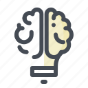 accounting, brain, business, economy, mind, money, thinking icon