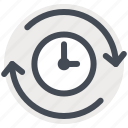 offer, repeat, reuse, shopping, stopwatch, time icon