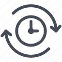daily, offer, repeat, reuse, shopping, stopwatch, time icon