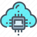 artificial, cloud, database, hardware, intelligence, technology icon