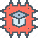 computer, cpu, education, hardware, technology icon