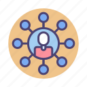 abilities, capabilities, network, skills, strength icon