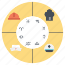 astrological signs, daily horoscope, interpreting future, predicting daily, zodiac signs icon