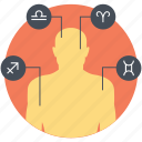 diseases, diseases related to planets, human anatomy, human body, zodiac sign icon