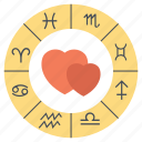 couple compatibility, love horoscope, love matching, numerology love matching, zodiac pairs icon