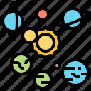 galaxy, planets, solar, system, universe