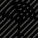 internet, signals, wifi, wifi internet, wifi signals icon icon