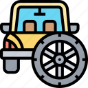 car, tyre, wheel, vehicle, automobile