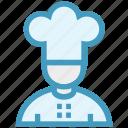 avatar, beverage, chef, cook, cooking, kitchen, restaurant icon
