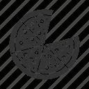 bakery, cuisine, fast food, italian, pizza, pizzeria, slice icon