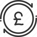 banking, british, coin, money, pound, recycle, refresh, sync icon