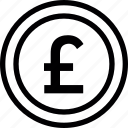 british currency, currency symbol, pound, pound currency, pound symbol icon