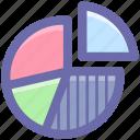 business, finance, graph, money, pie chart, presentation icon