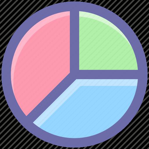 business, finance, money, pie chart, presentation icon