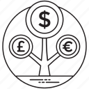 asset management, finance investment, money growth, money making ideas, profit maximization icon