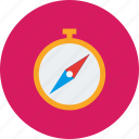 compass, course, direction, location, navigation icon