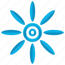 belief, floral, other, religious, symbols icon