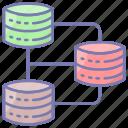 rdbms, modern, normalization, dbms, table, technology, database