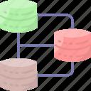 rdbms, table, database, modern, dbms, technology, normalization