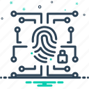 authorization, biometric, biometric data security, data, password, privacy, security