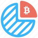 bitcoin analysis, bitcoin chart, bitcoin graph, bitcoin market, cryptocurrency market information icon