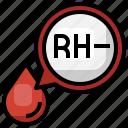 negative, rh, blood, type, donation, transfusion