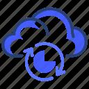 cloud, data, sync