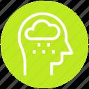 cloud, head, human head, mind, rain, thinking