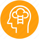 cloud, head, human head, mind, stairs, thinking