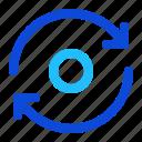 loop, refresh, sync