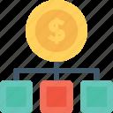dollar, economy, financial, hierarchy, project