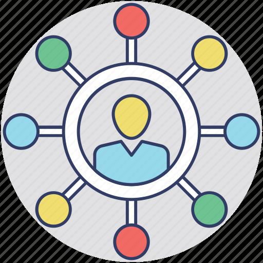 advertisement, hashtag post, marketing strategy, sharing, viral marketing icon