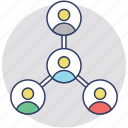 association, company, group, organization, team