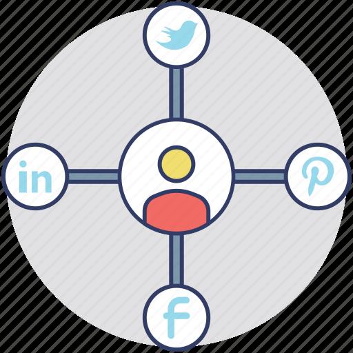 corporate social responsibility, social advertising, social awareness, social campaign, social marketing icon