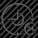 timepiece, clock, timekeeper, around the clock, 24 hour icon