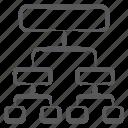 flow diagram, flowchart, hierarchical structure, hierarchy, sitemap, workflow