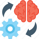 brain, brainstorming, cog, creativity, thinking icon