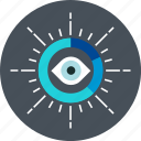 chart, eye, management, monitoring, report, search, statistics icon