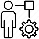 business solutions, innovation, solution concept, solution planning, technology planning icon