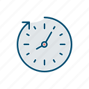 business, line, management, stopwatch, thin, time icon