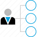 boss, connection, person, user icon