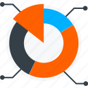 analytics, circle, graph, pie chart, statistics icon icon