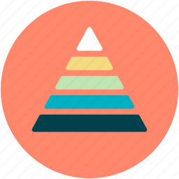 business levels, chart, economy, marketing, pyramid chart icon